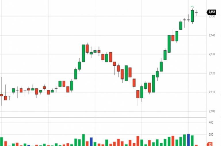 Giá cà phê ngày 18/09/2021: Robusta thiết lập mức cao 4 năm mới